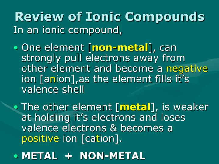 review of ionic compounds n.