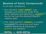 review of ionic compounds