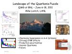 landscape of the quarkonia puzzle qwg at bnl june 6 18 2011 mike leitch lanl