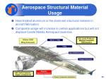 aerospace structural material usage