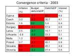 convergence criteria 2003