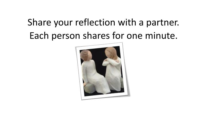 Share your reflection with a partner.