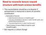 need to reconcile tenure reward structure with team science benefits