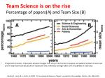 team science is on the rise percentage of papers a and team size b