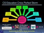 cs education crisis perfect storm