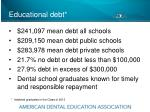 educational debt