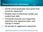 repayment plan takeaways