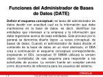 funciones del administrador de bases de datos date