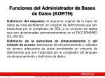 funciones del administrador de bases de datos korth