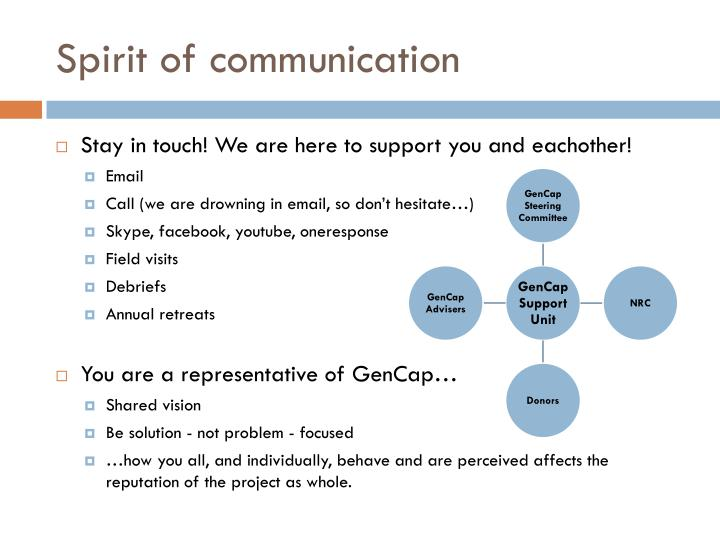 Spirit of communication