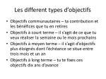 les different types d objectifs1