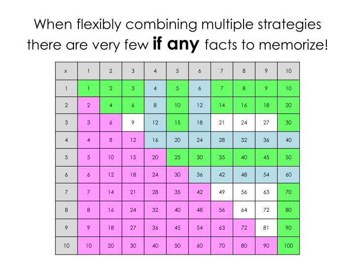 When flexibly combining multiple strategies there are very few