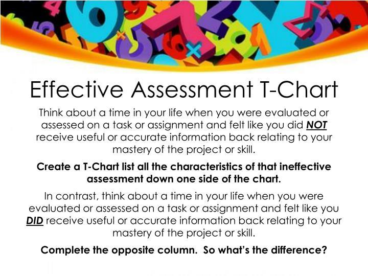 Effective Assessment T-Chart