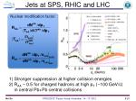 jet s at sps rhic and lhc