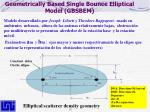geometrically based single bounce elliptical model gbsbem