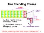 two encoding phases