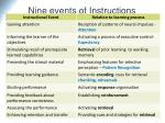 nine events of instructions