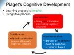 piaget s cognitive development