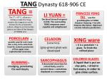 tang dynasty 618 906 ce