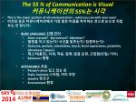 the 55 of communication is visual 55