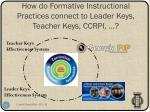 how do formative instructional practices connect to leader keys teacher keys ccrpi