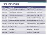 nine world wars