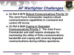 af warfighter challenges