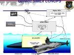 generic simex conops