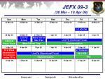 jefx 09 3 30 mar 10 apr 09