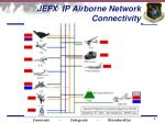 jefx ip airborne network connectivity