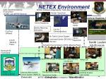 netex environment