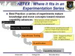 netex where it fits in an experimentation series