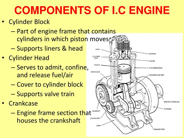 COMPONENTS OF I.C ENGINE