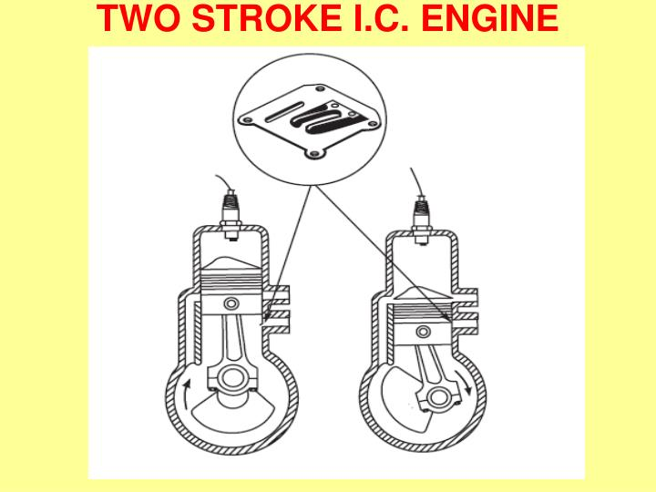 TWO STROKE I.C. ENGINE