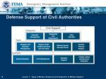 defense support of civil authorities