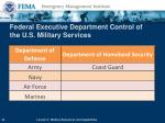 federal executive department control of the u s military services