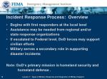 incident response process overview