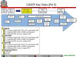 cjsotf key tasks ph 2