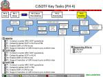 cjsotf key tasks ph 4