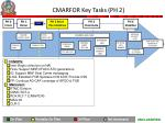 cmarfor key tasks ph 2