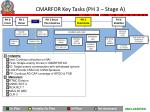 cmarfor key tasks ph 3 stage a