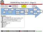 cmarfor key tasks ph 3 stage c