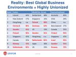 reality best global business environments highly unionized1