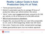 reality labour costs in auto production only 4 of total
