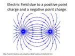 electric field due to a positive point charge and a negative point charge