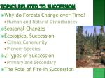 topics related to succession