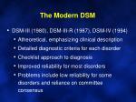 the modern dsm