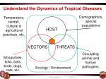 understand the dynamics of tropical diseases