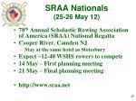 sraa nationals 25 26 may 12