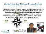understanding shame humiliation